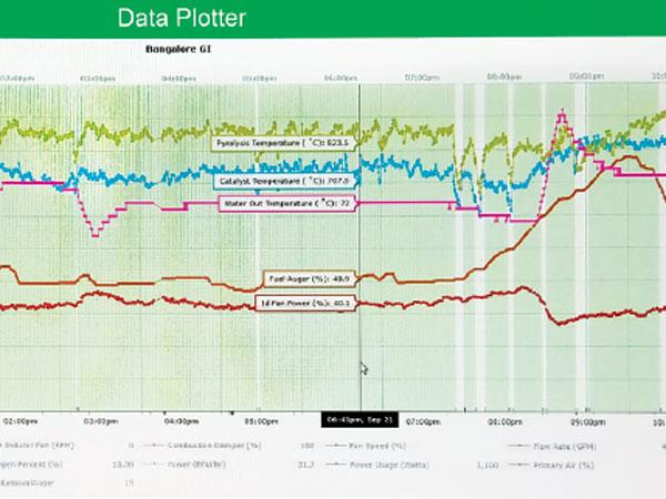 Data Plotter
